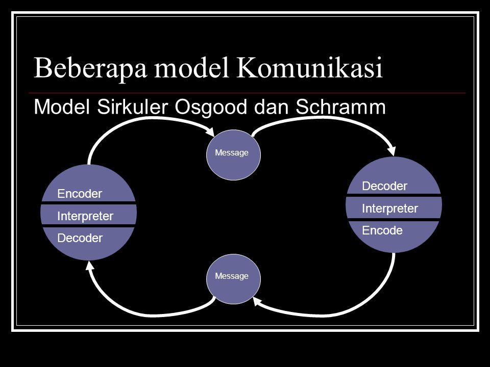 Beberapa model Komunikasi Model Sirkuler Osgood dan Schramm Encoder Interpreter Decoder Interpreter Encode Message