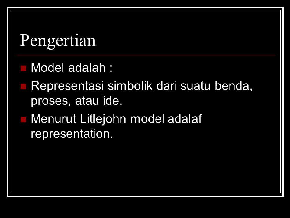 Pengertian Model adalah : Representasi simbolik dari suatu benda, proses, atau ide.