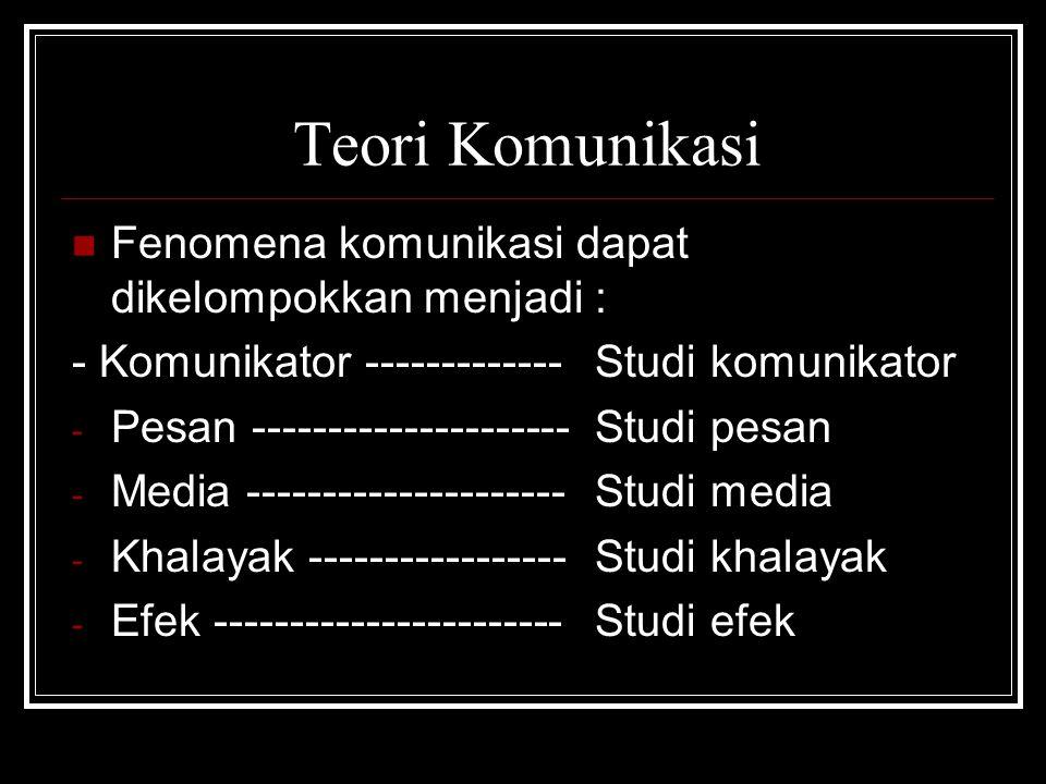 Teori Komunikasi Fenomena komunikasi dapat dikelompokkan menjadi : - Komunikator -------------Studi komunikator - Pesan ---------------------Studi pesan - Media ---------------------Studi media - Khalayak -----------------Studi khalayak - Efek -----------------------Studi efek