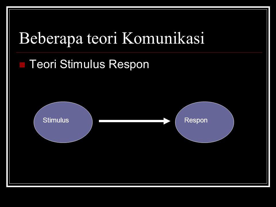 Beberapa teori Komunikasi Teori Stimulus Respon StimulusRespon