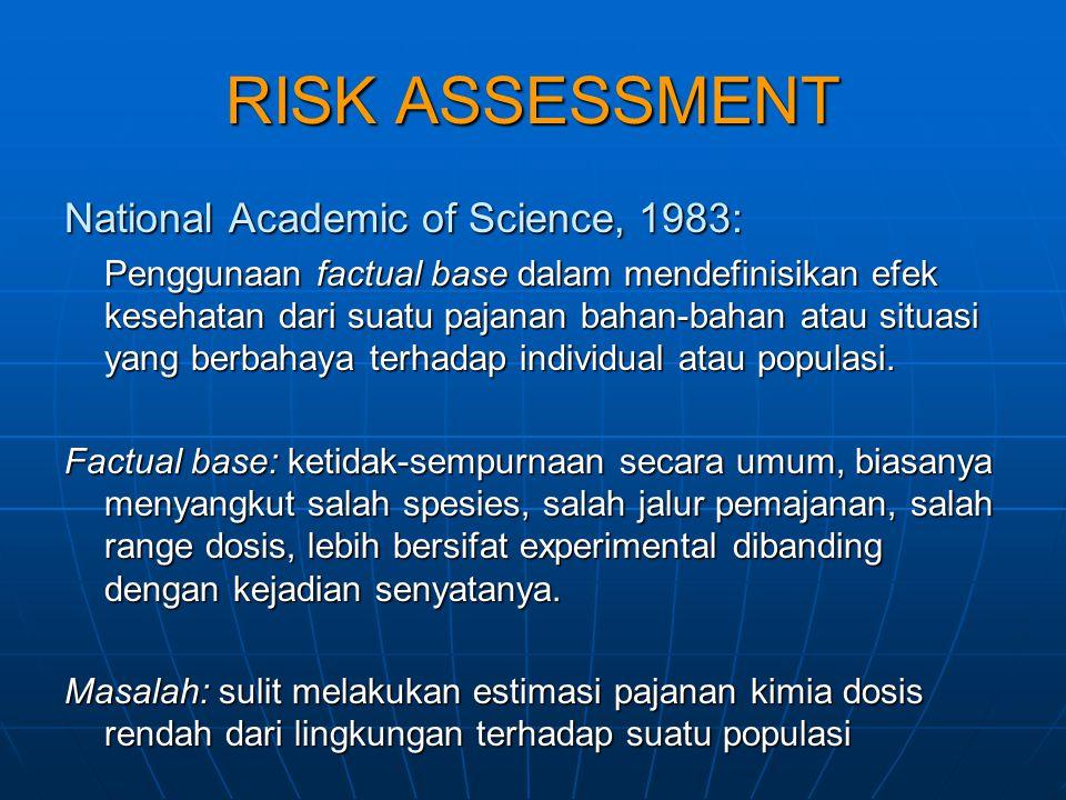 RISK ASSESSMENT National Academic of Science, 1983: Penggunaan factual base dalam mendefinisikan efek kesehatan dari suatu pajanan bahan-bahan atau si