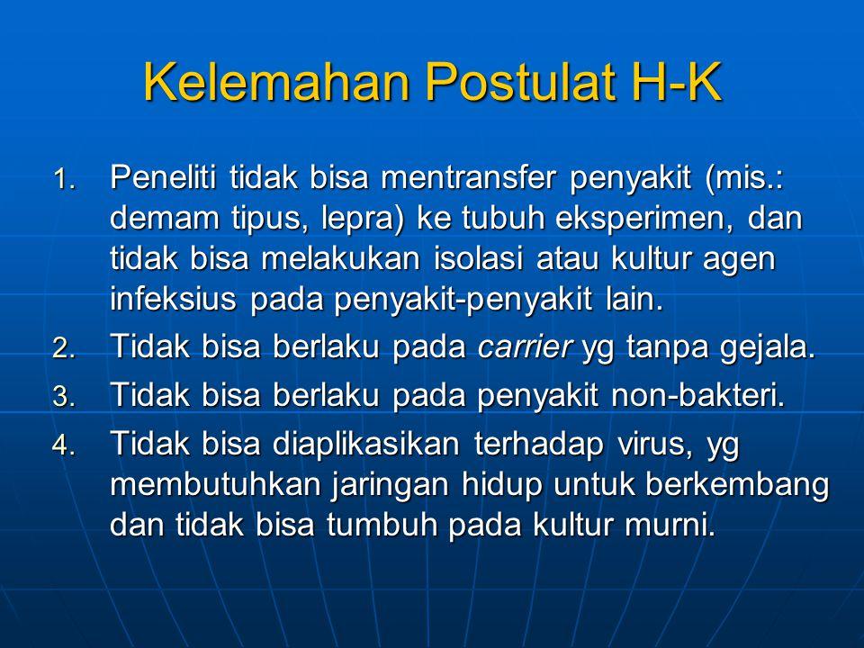 Kelemahan Postulat H-K 1. Peneliti tidak bisa mentransfer penyakit (mis.: demam tipus, lepra) ke tubuh eksperimen, dan tidak bisa melakukan isolasi at