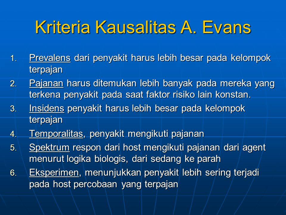 Kriteria Kausalitas A. Evans 1. Prevalens dari penyakit harus lebih besar pada kelompok terpajan 2. Pajanan harus ditemukan lebih banyak pada mereka y
