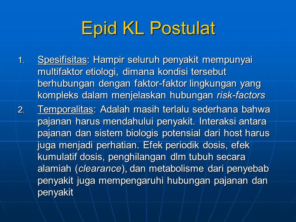 Epid KL Postulat 1. Spesifisitas: Hampir seluruh penyakit mempunyai multifaktor etiologi, dimana kondisi tersebut berhubungan dengan faktor-faktor lin