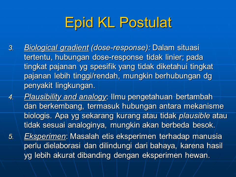 Epid KL Postulat 3. Biological gradient (dose-response): Dalam situasi tertentu, hubungan dose-response tidak linier; pada tingkat pajanan yg spesifik