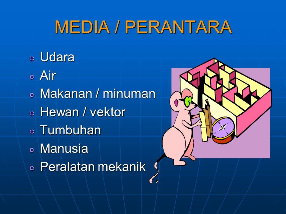 MEDIA / PERANTARA UdaraAir Makanan / minuman Hewan / vektor TumbuhanManusia Peralatan mekanik