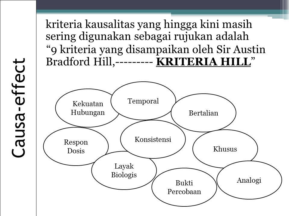kriteria kausalitas yang hingga kini masih sering digunakan sebagai rujukan adalah 9 kriteria yang disampaikan oleh Sir Austin Bradford Hill,--------- KRITERIA HILL Causa-effect Kekuatan Hubungan Temporal Respon Dosis Layak Biologis Konsistensi Bertalian Khusus Analogi Bukti Percobaan
