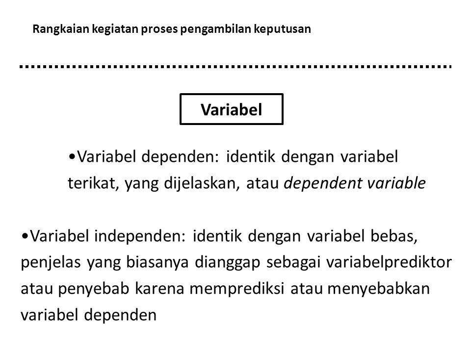 Variabel Rangkaian kegiatan proses pengambilan keputusan Variabel dependen: identik dengan variabel terikat, yang dijelaskan, atau dependent variable Variabel independen: identik dengan variabel bebas, penjelas yang biasanya dianggap sebagai variabelprediktor atau penyebab karena memprediksi atau menyebabkan variabel dependen