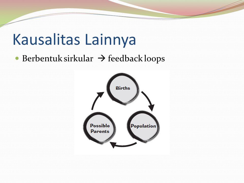 Kausalitas Lainnya Berbentuk sirkular  feedback loops