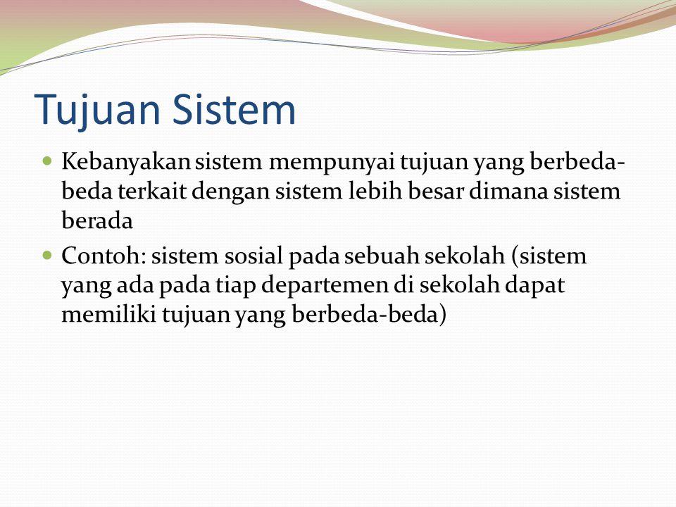 Tujuan Sistem Kebanyakan sistem mempunyai tujuan yang berbeda- beda terkait dengan sistem lebih besar dimana sistem berada Contoh: sistem sosial pada