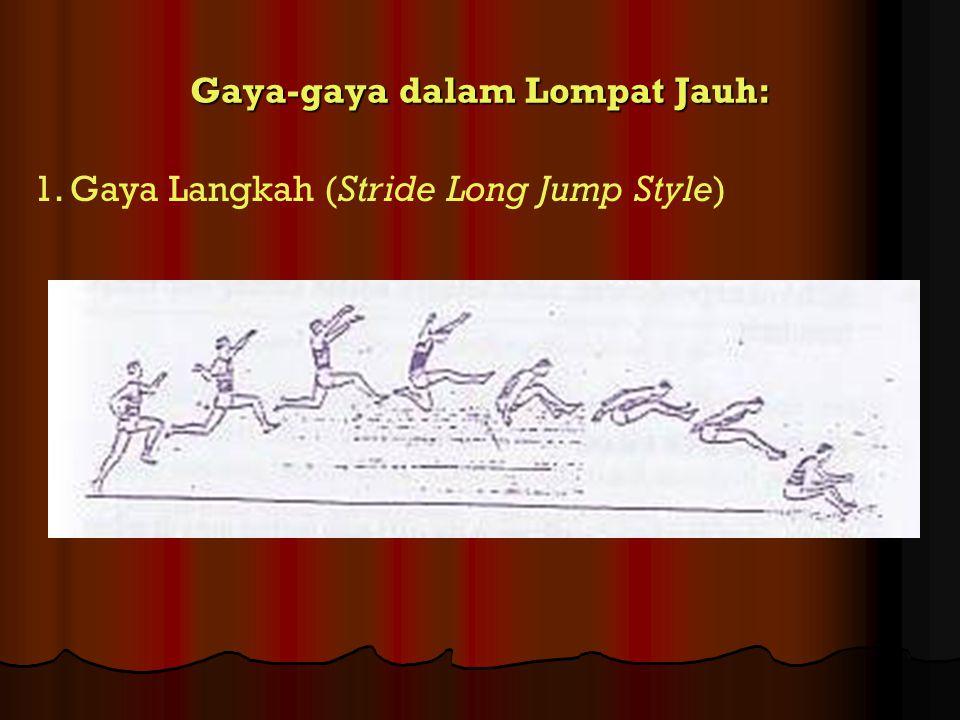 Gaya-gaya dalam Lompat Jauh: 1.Gaya Langkah (Stride Long Jump Style)