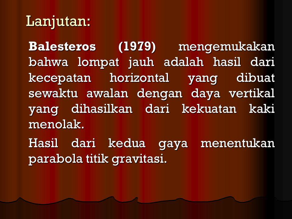 Lanjutan: Balesteros (1979) mengemukakan bahwa lompat jauh adalah hasil dari kecepatan horizontal yang dibuat sewaktu awalan dengan daya vertikal yang
