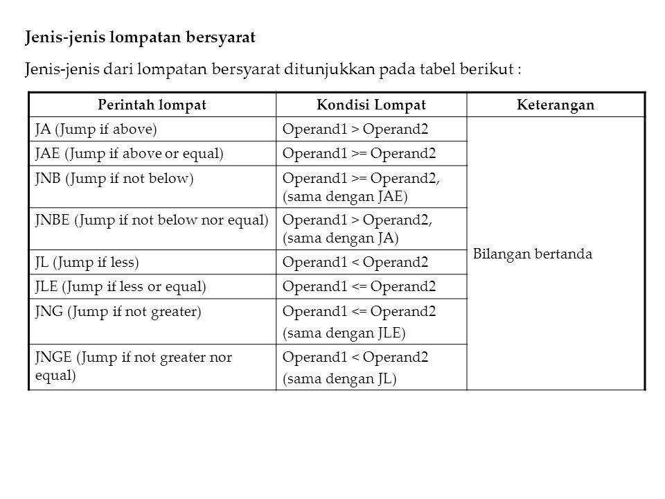 Jenis-jenis lompatan bersyarat Jenis-jenis dari lompatan bersyarat ditunjukkan pada tabel berikut : Perintah lompatKondisi Lompat Keterangan JA (Jump