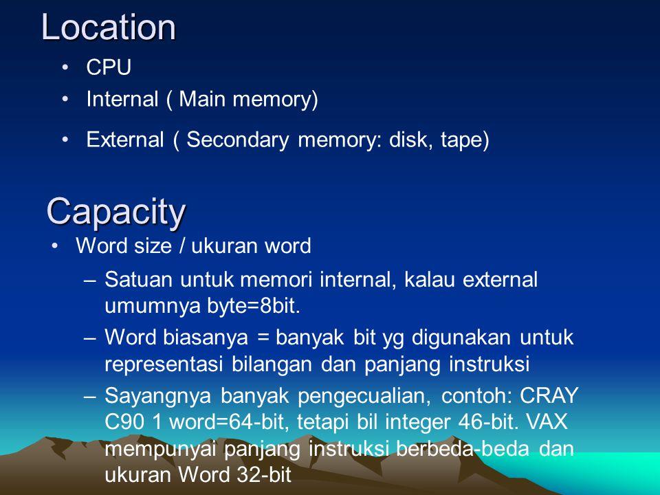 CPU Internal ( Main memory) External ( Secondary memory: disk, tape) Location Capacity Word size / ukuran word –Satuan untuk memori internal, kalau ex
