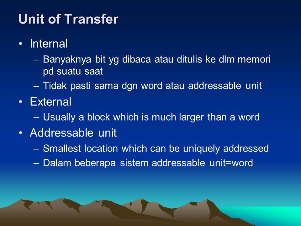 Unit of Transfer Internal –Banyaknya bit yg dibaca atau ditulis ke dlm memori pd suatu saat –Tidak pasti sama dgn word atau addressable unit External