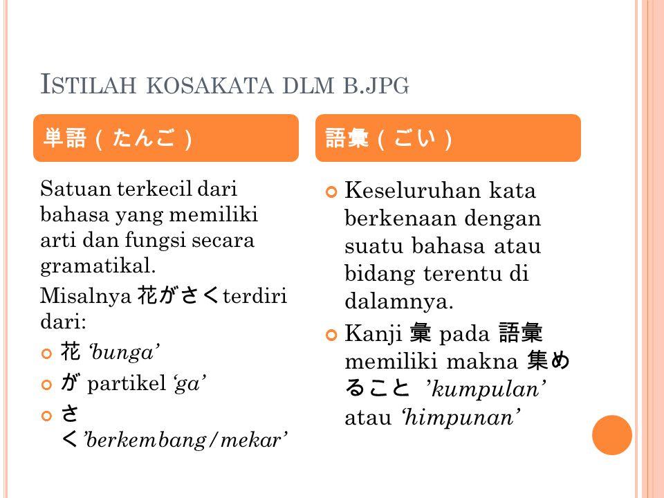 I STILAH KOSAKATA DLM B. JPG Satuan terkecil dari bahasa yang memiliki arti dan fungsi secara gramatikal. Misalnya 花がさく terdiri dari: 花 'bunga' が part