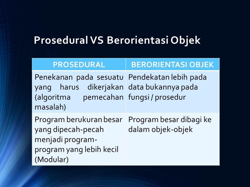 Prosedural VS Berorientasi Objek PROSEDURALBERORIENTASI OBJEK Penekanan pada sesuatu yang harus dikerjakan (algoritma pemecahan masalah) Pendekatan le