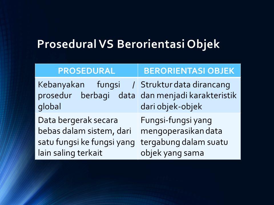Prosedural VS Berorientasi Objek PROSEDURALBERORIENTASI OBJEK Kebanyakan fungsi / prosedur berbagi data global Struktur data dirancang dan menjadi kar