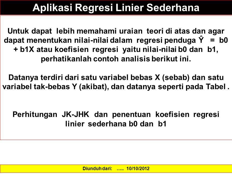 Aplikasi Regresi Linier Sederhana Untuk dapat lebih memahami uraian teori di atas dan agar dapat menentukan nilai-nilai dalam regresi penduga Ŷ = b0 +