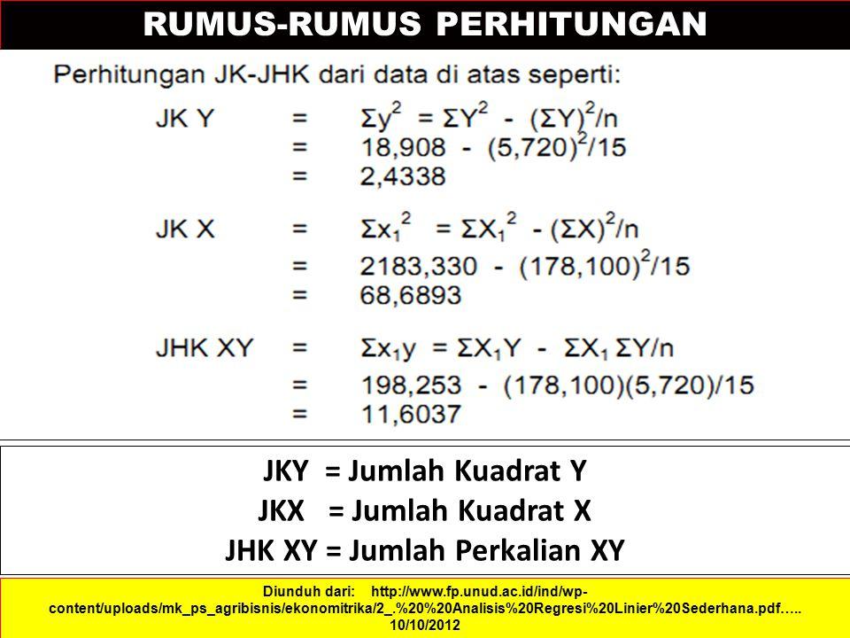 RUMUS-RUMUS PERHITUNGAN Diunduh dari: http://www.fp.unud.ac.id/ind/wp- content/uploads/mk_ps_agribisnis/ekonomitrika/2_.%20%20Analisis%20Regresi%20Lin