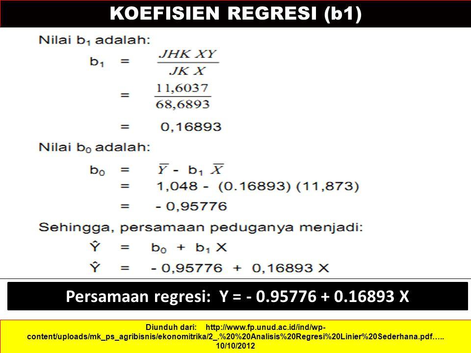 KOEFISIEN REGRESI (b1) Diunduh dari: http://www.fp.unud.ac.id/ind/wp- content/uploads/mk_ps_agribisnis/ekonomitrika/2_.%20%20Analisis%20Regresi%20Lini