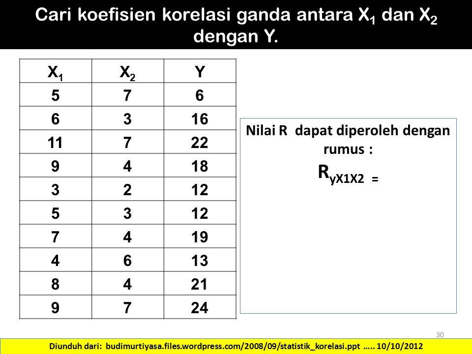 X1X1 X2X2 Y 576 6316 11722 9418 3212 53 7419 4613 8421 9724 30 Cari koefisien korelasi ganda antara X 1 dan X 2 dengan Y. Diunduh dari: budimurtiyasa.