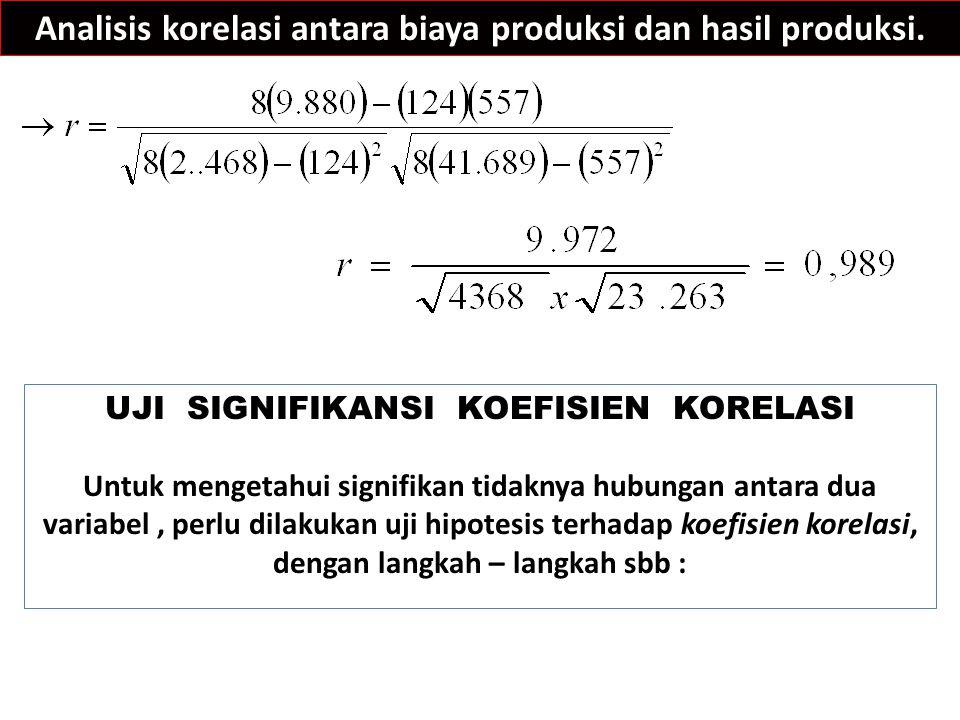 Analisis korelasi antara biaya produksi dan hasil produksi. UJI SIGNIFIKANSI KOEFISIEN KORELASI Untuk mengetahui signifikan tidaknya hubungan antara d