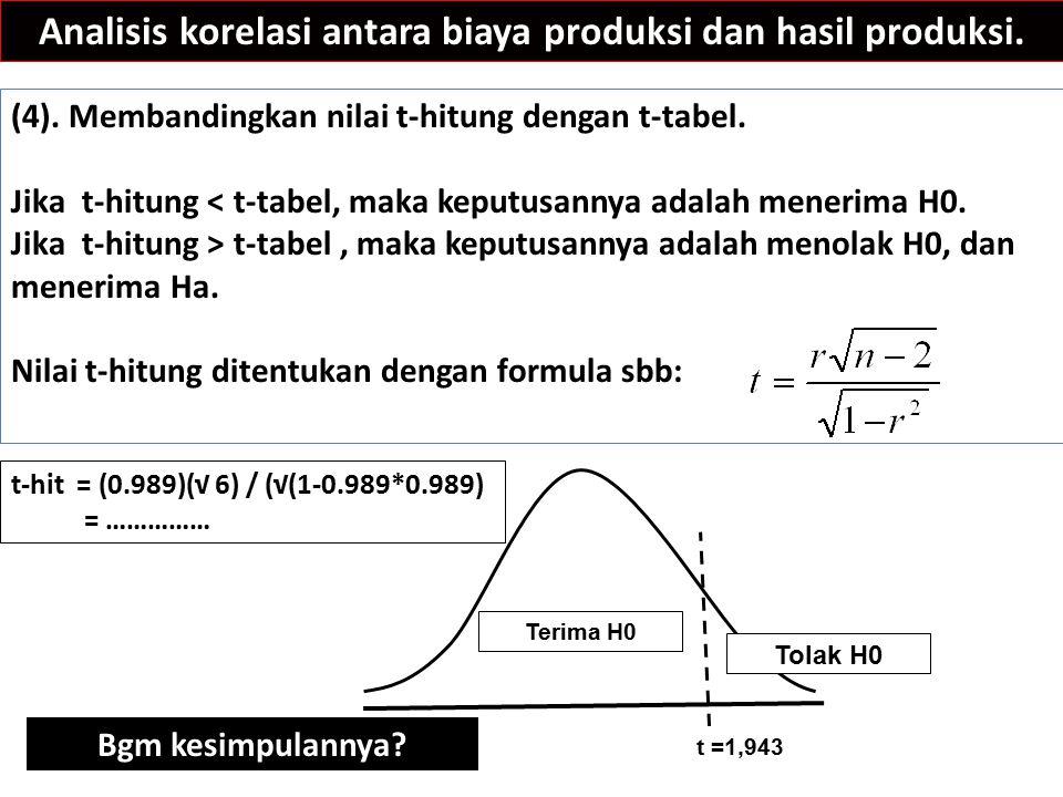 Analisis korelasi antara biaya produksi dan hasil produksi. (4). Membandingkan nilai t-hitung dengan t-tabel. Jika t-hitung < t-tabel, maka keputusann