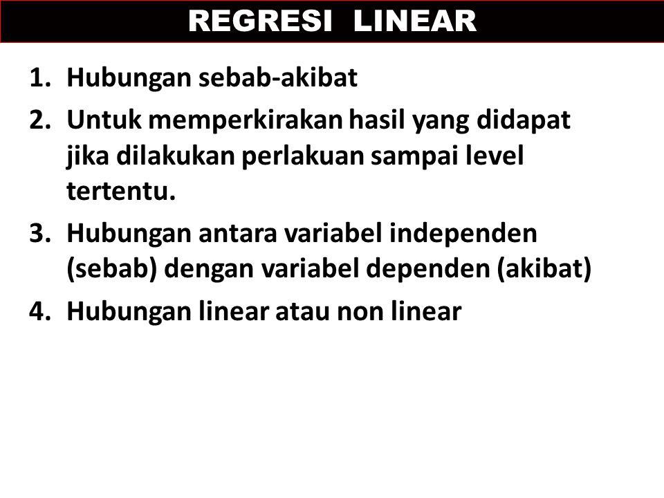 1.Hubungan sebab-akibat 2.Untuk memperkirakan hasil yang didapat jika dilakukan perlakuan sampai level tertentu. 3.Hubungan antara variabel independen