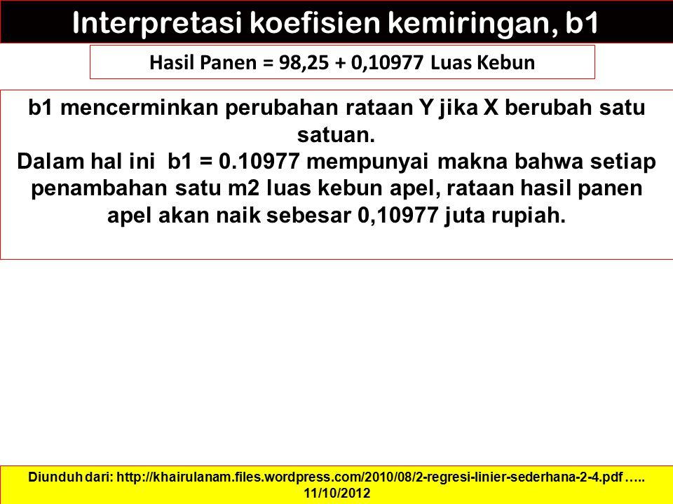 Interpretasi koefisien kemiringan, b1 b1 mencerminkan perubahan rataan Y jika X berubah satu satuan. Dalam hal ini b1 = 0.10977 mempunyai makna bahwa
