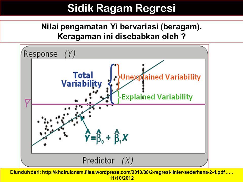 Sidik Ragam Regresi Nilai pengamatan Yi bervariasi (beragam). Keragaman ini disebabkan oleh ? Diunduh dari: http://khairulanam.files.wordpress.com/201