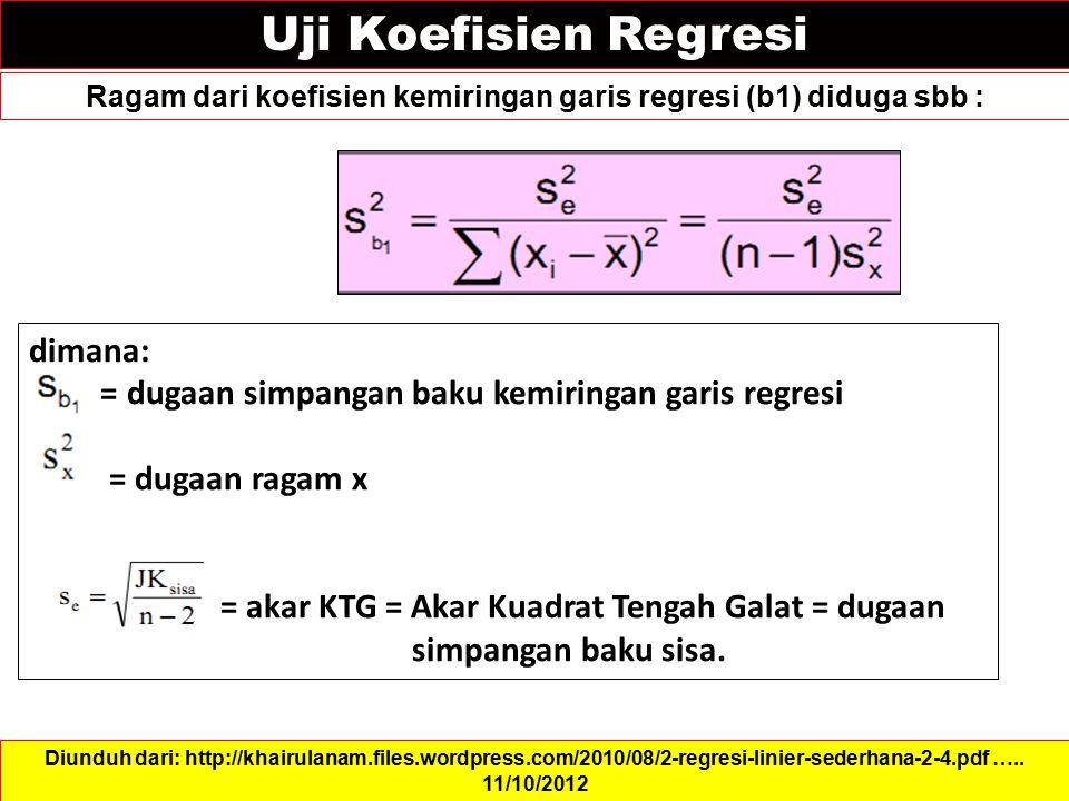 Uji Koefisien Regresi Ragam dari koefisien kemiringan garis regresi (b1) diduga sbb : Diunduh dari: http://khairulanam.files.wordpress.com/2010/08/2-r