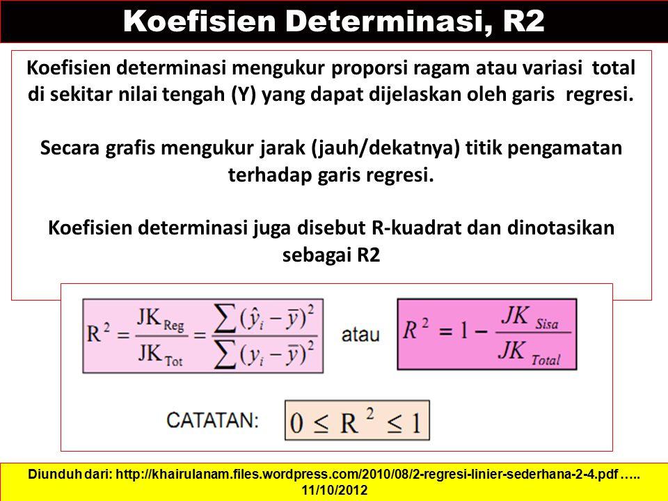 Koefisien Determinasi, R2 Diunduh dari: http://khairulanam.files.wordpress.com/2010/08/2-regresi-linier-sederhana-2-4.pdf ….. 11/10/2012 Koefisien det