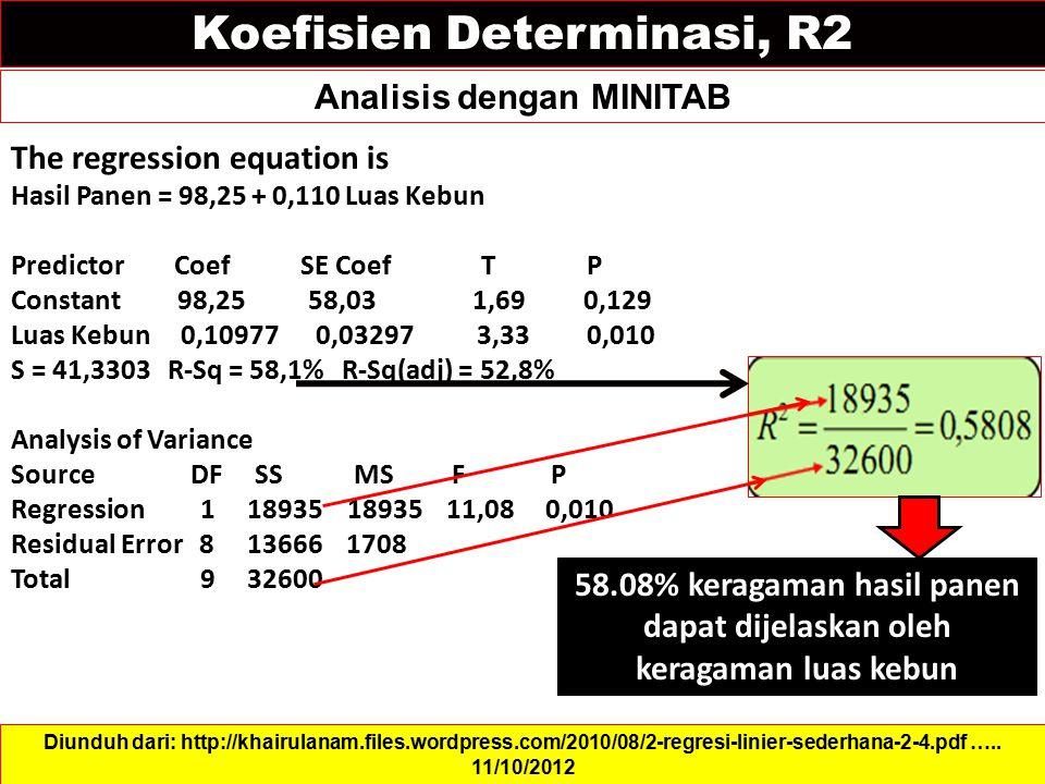 Koefisien Determinasi, R2 Analisis dengan MINITAB Diunduh dari: http://khairulanam.files.wordpress.com/2010/08/2-regresi-linier-sederhana-2-4.pdf …..