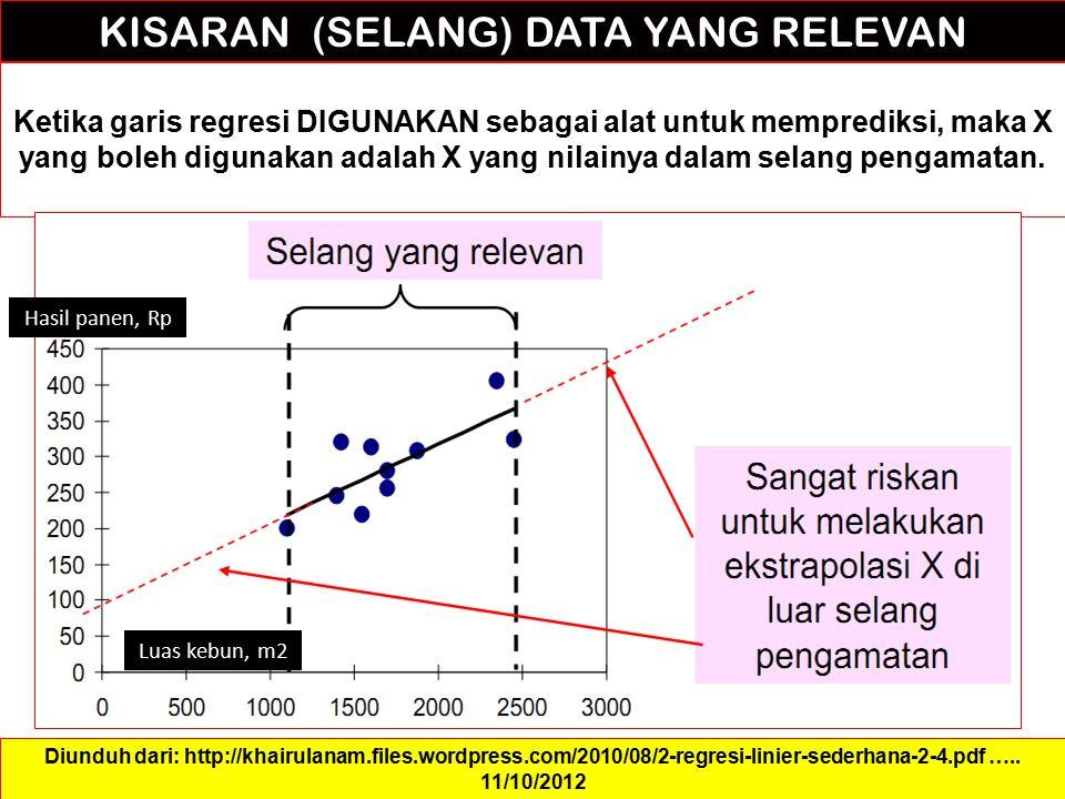KISARAN (SELANG) DATA YANG RELEVAN Ketika garis regresi DIGUNAKAN sebagai alat untuk memprediksi, maka X yang boleh digunakan adalah X yang nilainya d