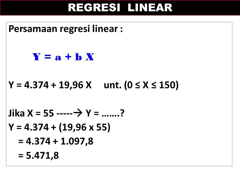 Persamaan regresi linear : Y = a + b X Y = 4.374 + 19,96 X unt. (0 ≤ X ≤ 150) Jika X = 55 -----  Y = …….? Y = 4.374 + (19,96 x 55) = 4.374 + 1.097,8