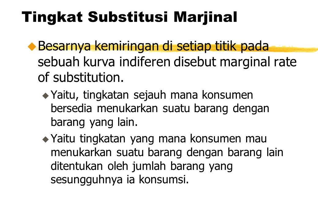 Tingkat Substitusi Marjinal u Besarnya kemiringan di setiap titik pada sebuah kurva indiferen disebut marginal rate of substitution. u Yaitu, tingkata