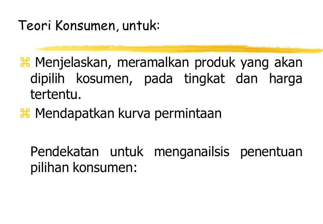 Sifat 3: Kurva-kurva Indiferen Tidak Saling Berpotongan u Titik A dan B harus memberikan kepuasan yang sama bagi konsumen.