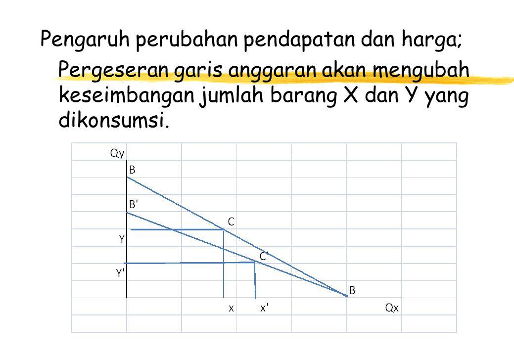 Pengaruh perubahan pendapatan dan harga; Pergeseran garis anggaran akan mengubah keseimbangan jumlah barang X dan Y yang dikonsumsi.