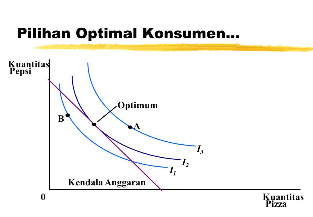 Pilihan Optimal Konsumen... Kuantitas Pizza Kuantitas Pepsi 0 I1I1 I2I2 I3I3 Kendala Anggaran A B Optimum