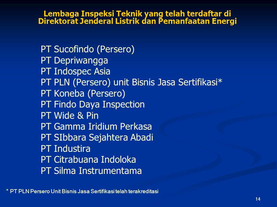 14 PT Sucofindo (Persero) PT Depriwangga PT Indospec Asia PT PLN (Persero) unit Bisnis Jasa Sertifikasi* PT Koneba (Persero) PT Findo Daya Inspection