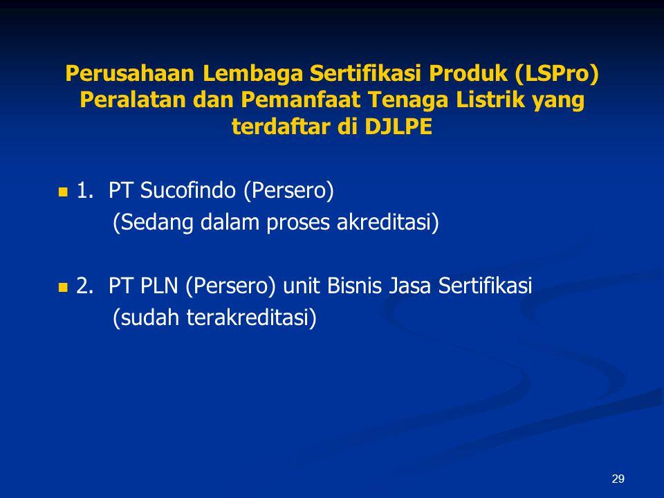29 Perusahaan Lembaga Sertifikasi Produk (LSPro) Peralatan dan Pemanfaat Tenaga Listrik yang terdaftar di DJLPE 1. PT Sucofindo (Persero) (Sedang dala