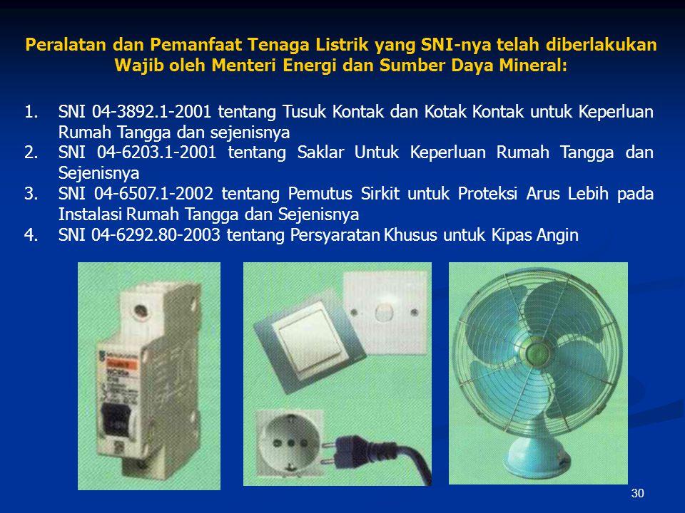 30 Peralatan dan Pemanfaat Tenaga Listrik yang SNI-nya telah diberlakukan Wajib oleh Menteri Energi dan Sumber Daya Mineral: 1.SNI 04-3892.1-2001 tent