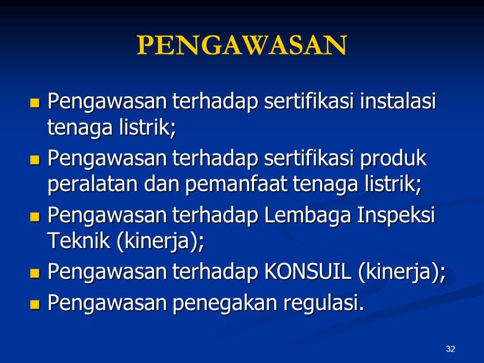 32 Pengawasan terhadap sertifikasi instalasi tenaga listrik; Pengawasan terhadap sertifikasi instalasi tenaga listrik; Pengawasan terhadap sertifikasi