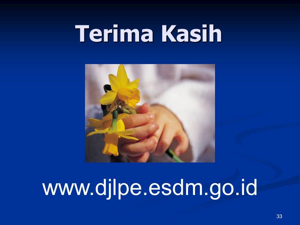 33 Terima Kasih www.djlpe.esdm.go.id