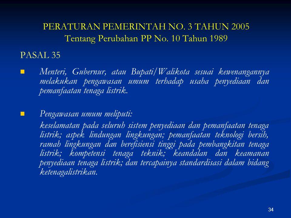 34 PASAL 35 Menteri, Gubernur, atau Bupati/Walikota sesuai kewenangannya melakukan pengawasan umum terhadap usaha penyediaan dan pemanfaatan tenaga li