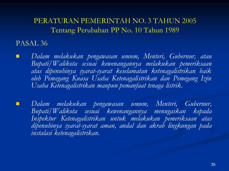 35 PASAL 36 Dalam melakukan pengawasan umum, Menteri, Gubernur, atau Bupati/Walikota sesuai kewenangannya melakukan pemeriksaan atas dipenuhinya syara