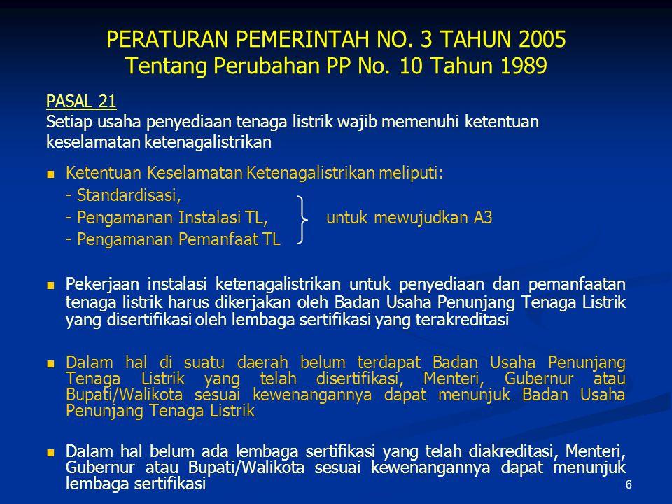 6 PERATURAN PEMERINTAH NO. 3 TAHUN 2005 Tentang Perubahan PP No. 10 Tahun 1989 PASAL 21 Setiap usaha penyediaan tenaga listrik wajib memenuhi ketentua