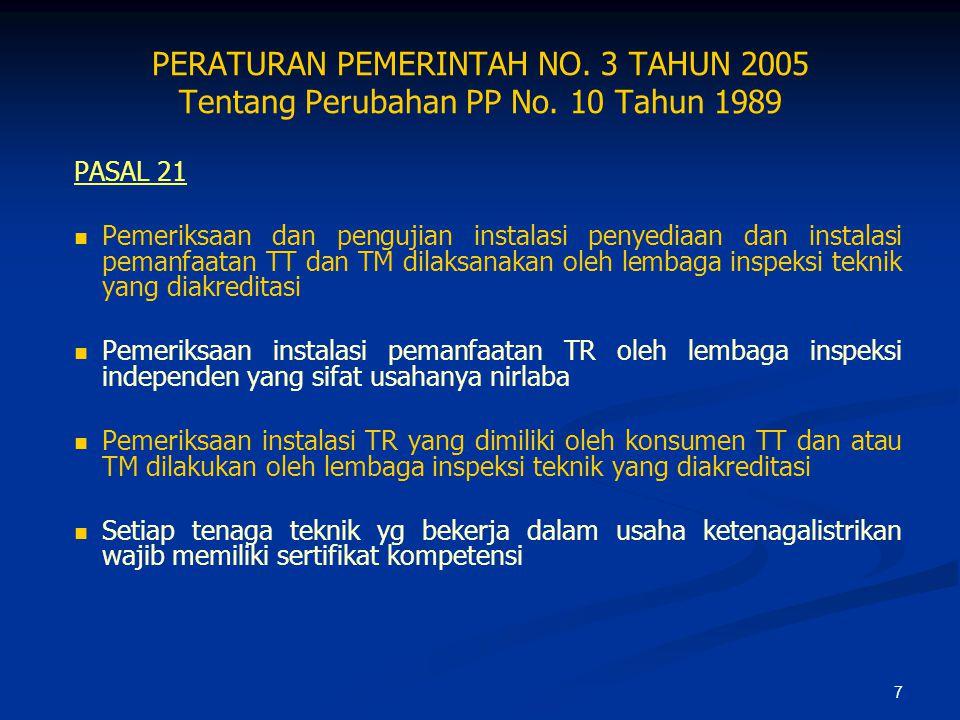 7 PERATURAN PEMERINTAH NO. 3 TAHUN 2005 Tentang Perubahan PP No. 10 Tahun 1989 PASAL 21 Pemeriksaan dan pengujian instalasi penyediaan dan instalasi p