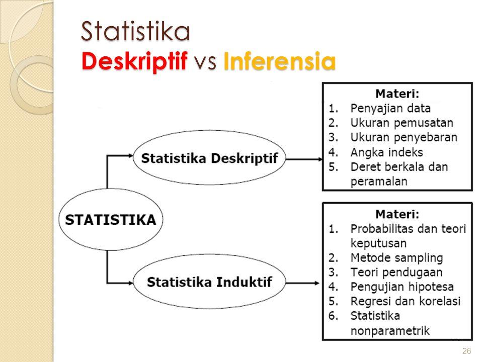 Statistika Deskriptif vs Inferensia 26